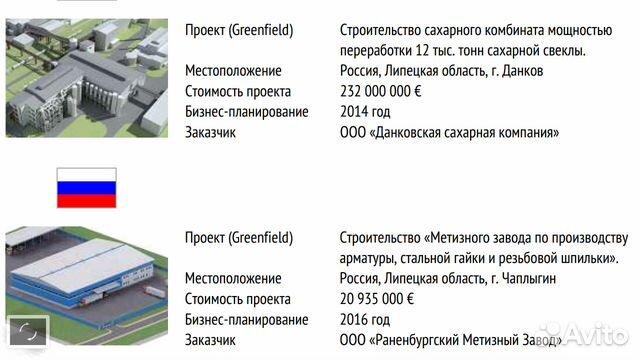 Подготовка бизнес планов инвестиционных проектов бизнес планов чебоксары